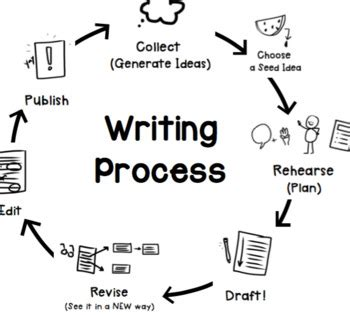 Effective academic writing 3 the essay pdf